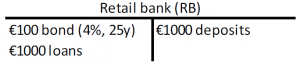 pdf balans